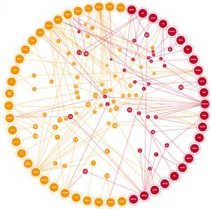 Netzwerk KFR
